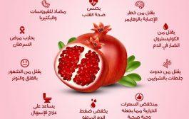 ما هي فوائد الرمان الصحية للجسم؟
